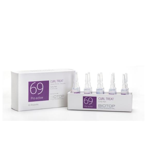 Proactive Care in Ampoules